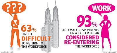 women-workforce-graphic-n8