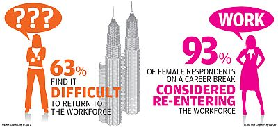 women-workforce-graphic-n8